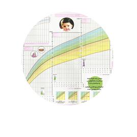 نمودار-رشد2